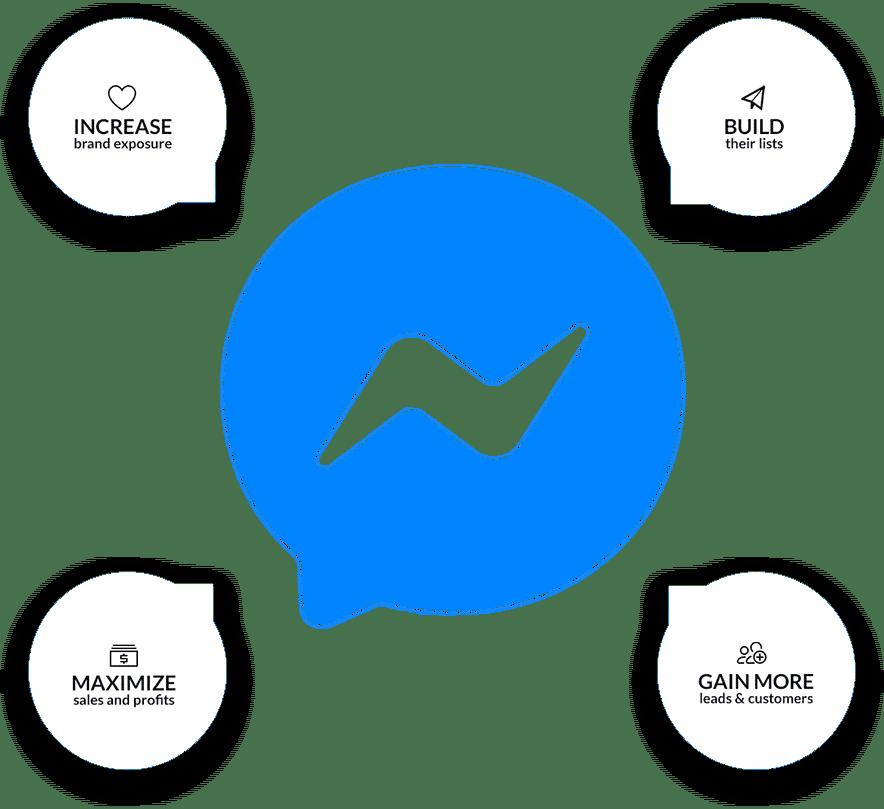 Messenger Benefits